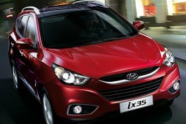 Top 10 Best used SUVs for sale in Australia under $10,000